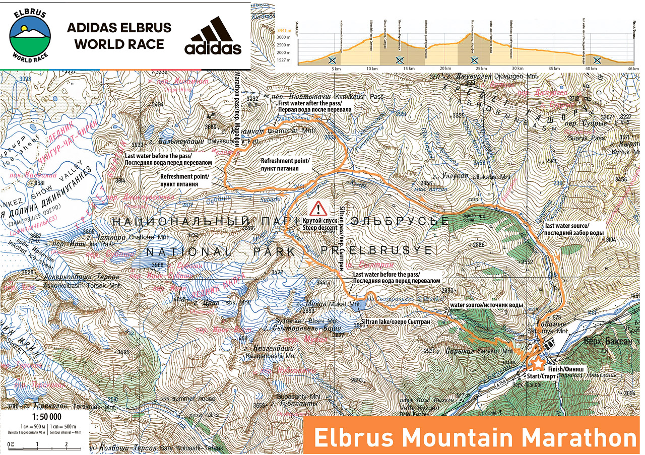 ElbrusMarathon copy